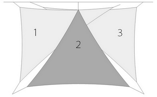 voile d ombrage triangles x3