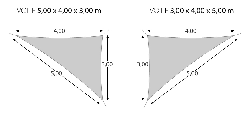 Voiles d'ombrage triangulaires